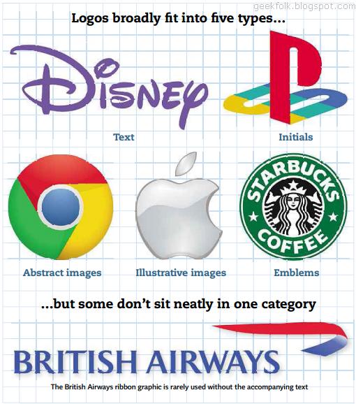 Designing a logo