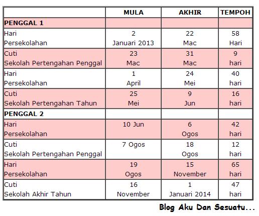Cuti Sekolah 2013 Kumpulan A
