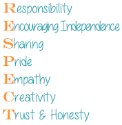 Our School Values