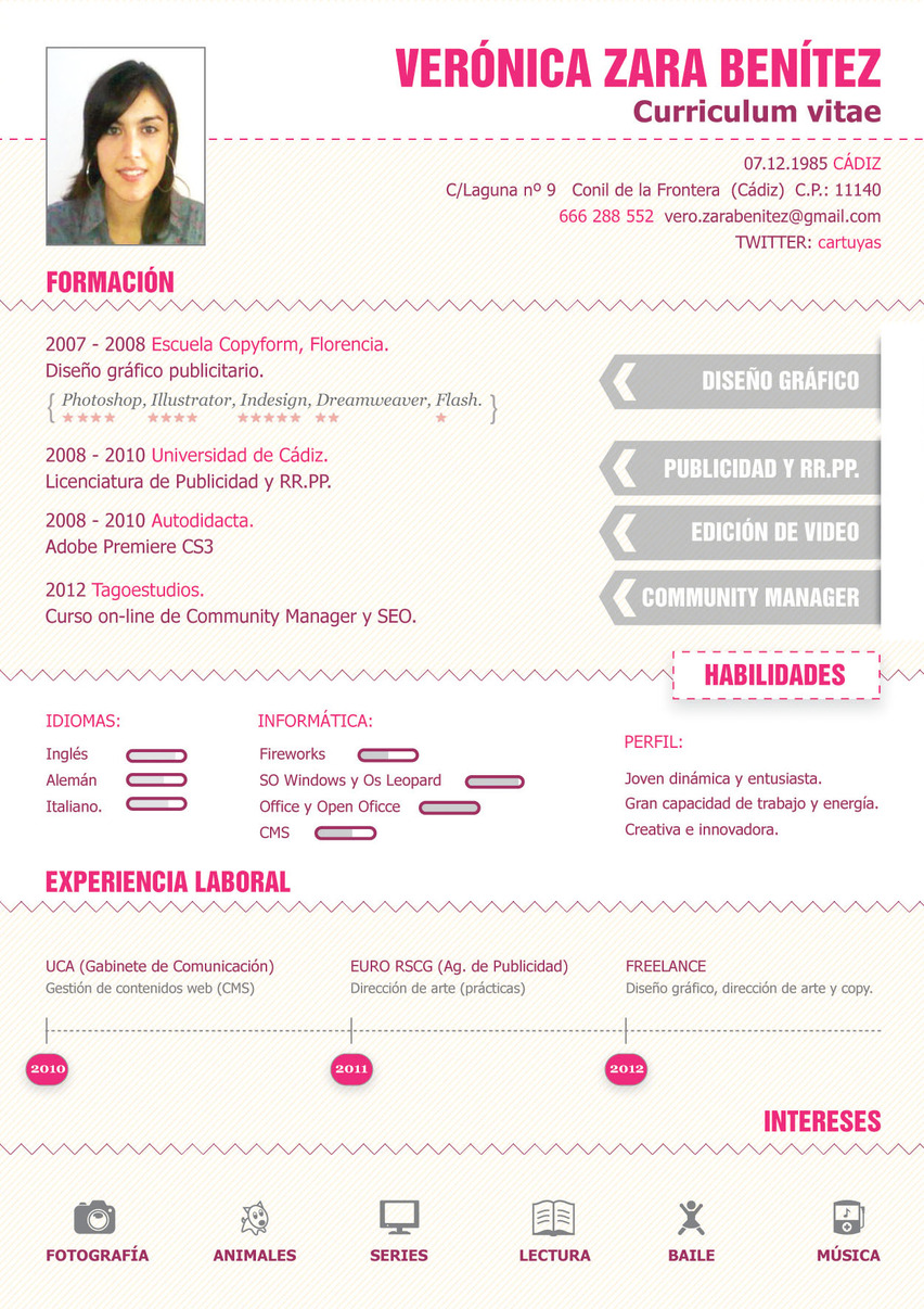 Perbedaan Surat Riwayat Hidup Dan Curriculum Vitae ( CV )