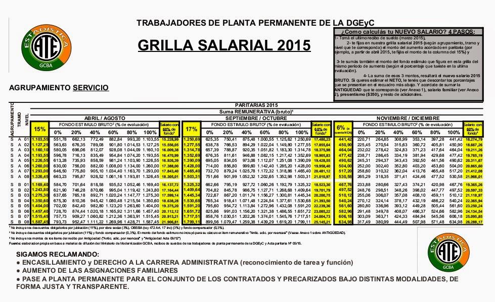 Grilla Salarial Docente Bonaerense 2013 | MEJOR CONJUNTO DE FRASES