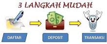 KIOS PPOB BTN MPN - Loket PPOB Bank Tabungan Negara