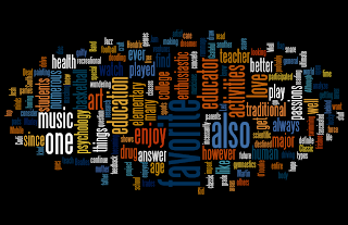Word collage of blog post