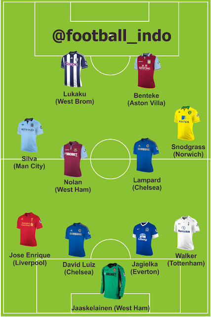Ketiga (Third Team) Liga Inggris musim 2012/2013 versi @football_indo