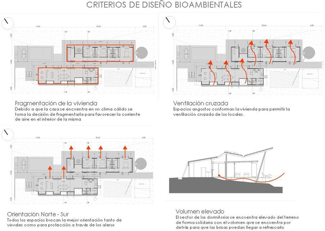 Mis experimentos en arquitectura proyecto casa - Proyectos para construir una casa ...