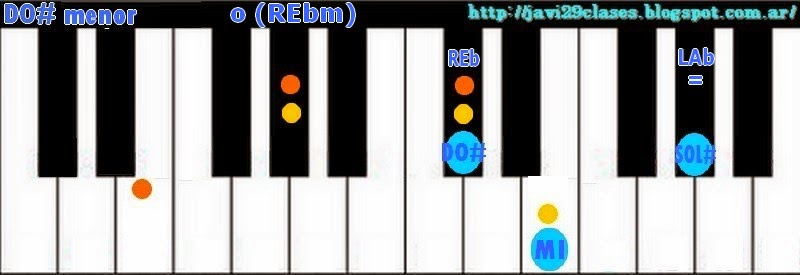 acordes de piano, organo o teclado menores principiantes imagen