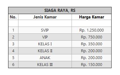 Tarif Rawat Inap RS SIAGA RAYA Jakarta