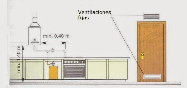 Instalacion calentador gas butano normativa hydraulic for Instalacion calentador gas