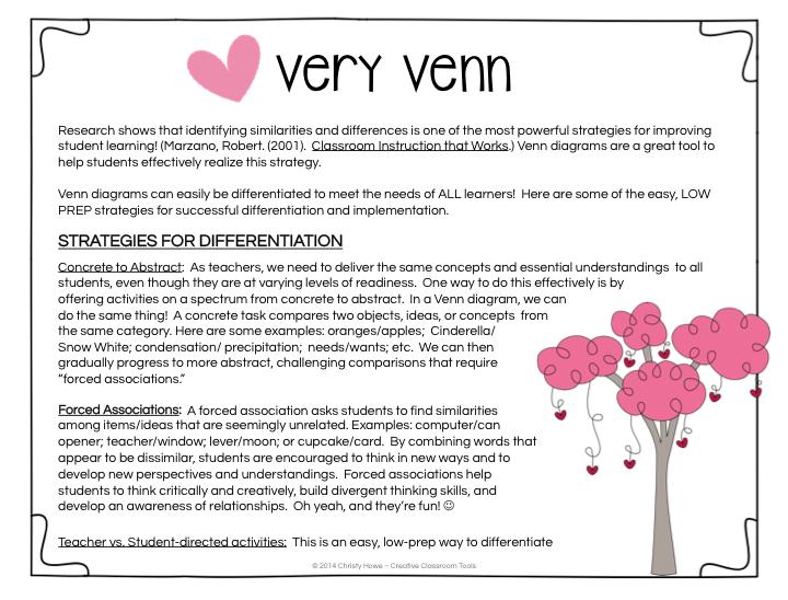 Slide02 happy valentine's day a frozen freebie! creative classroom tools