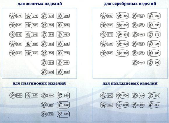 Клейма на золотых изделиях ссср монета 25 рублей фифа стоимость