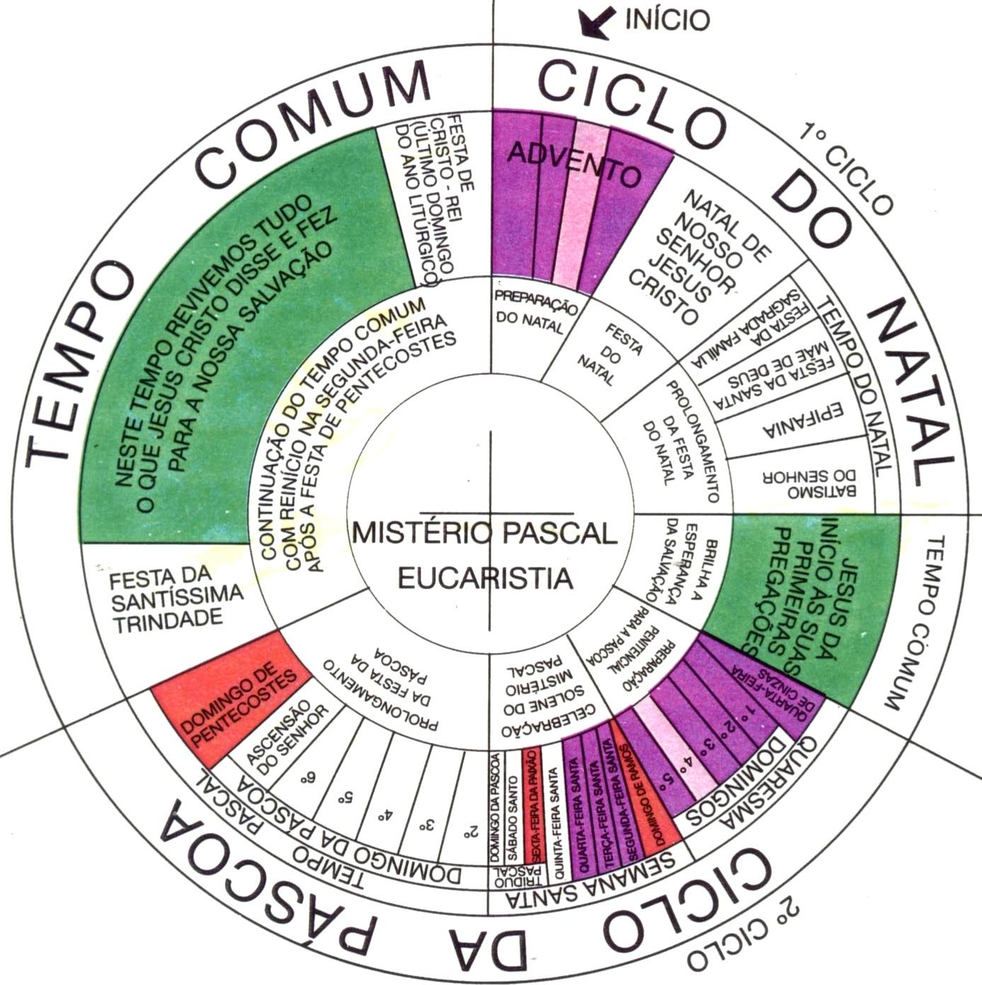 Calendario liturgico catolico search results calendar 2015 for Ciudad redonda calendario