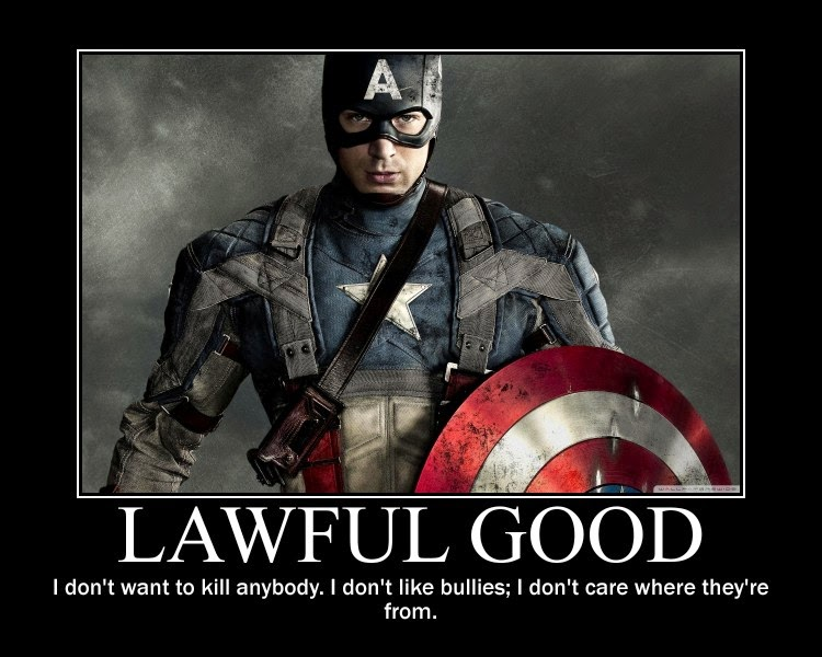 The defining characteristic of Lawful Good