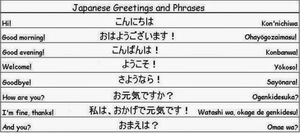 Japan mania japanese phrases japanese phrases m4hsunfo