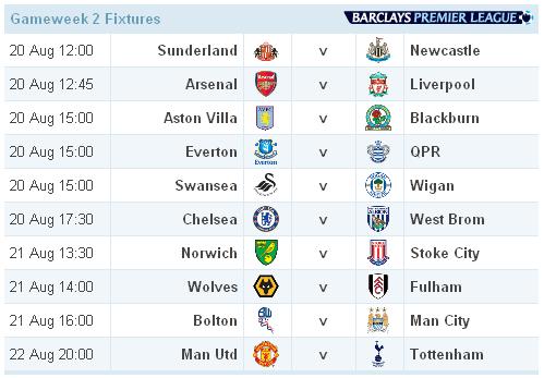 Jadwal Pekan #2 Barclays Premier League 2011/2012