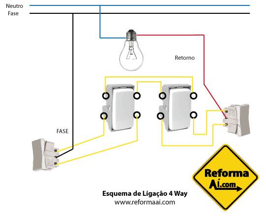 Esquema de ligação interruptores intermediários 4 way