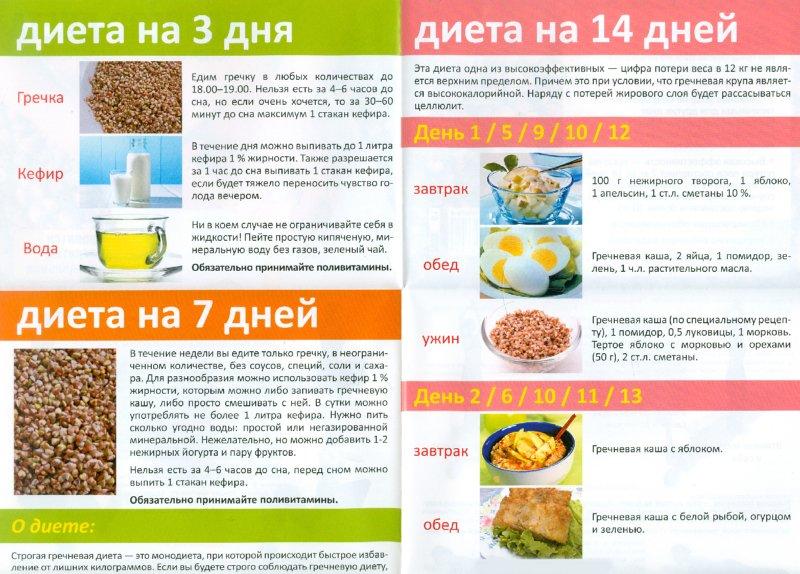 Про диеты с