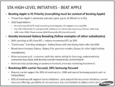 Samsung: Kalahkan Apple Adalah Misi Utama Kami