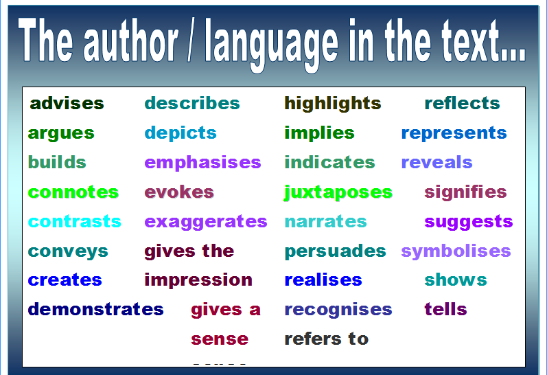 Mnemonic for essay writing