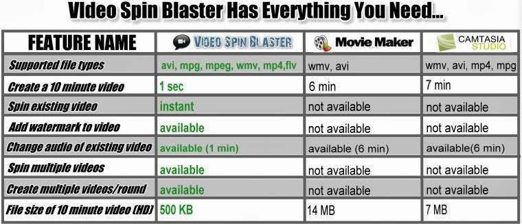 Download Video Spin Blaster Free