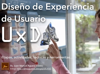 Diseño de Experiencia de Usuario UxD