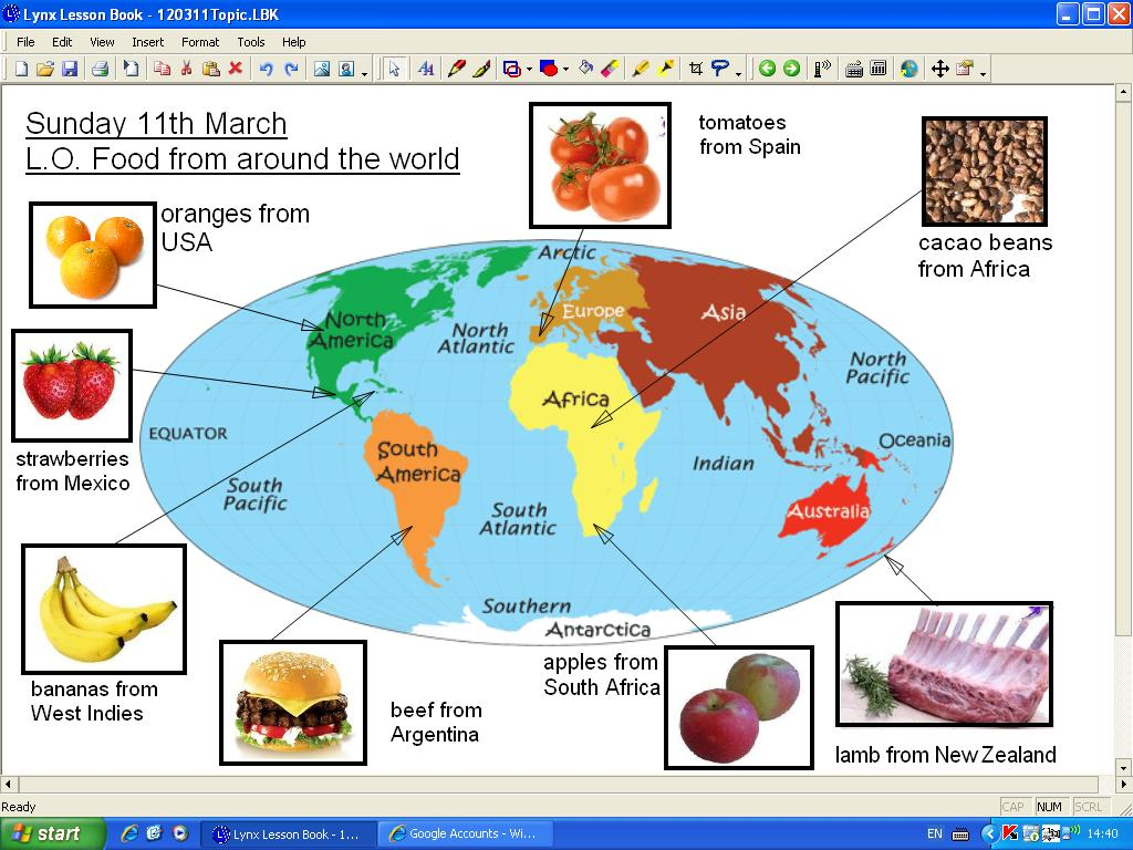 Mr howe 39 s class march 2012 - Different types of cuisines in the world ...