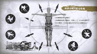 Ataque a los titanes diagrama equipo maniobras tridimensionales fotogramailustrado