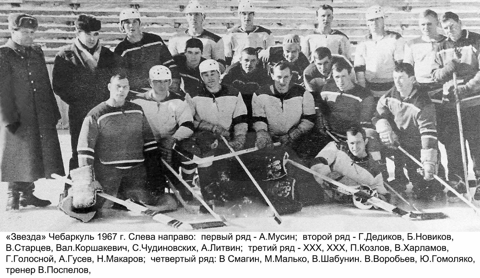 олимпиада хоккей подогнать бентли