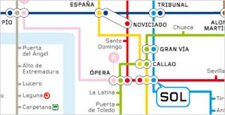 Plano esquemático del Metro de Madrid (2007)