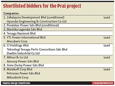 tender and bidding process pdf