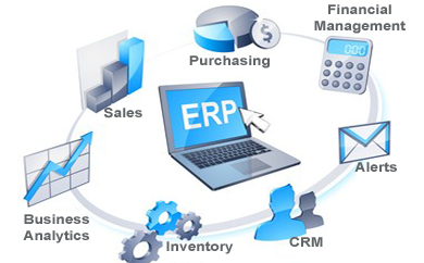 Different Types Of Erp For Different Technology Platforms