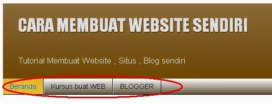 Pengertian Laman pada Blogspot