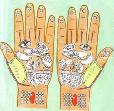 Mãos e Pés - Pontos de Pressão