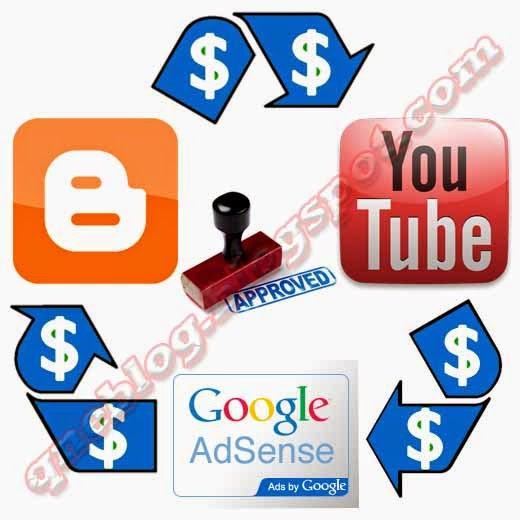 How To Associate Blogspot to Google Adsense Approved Through Youtube