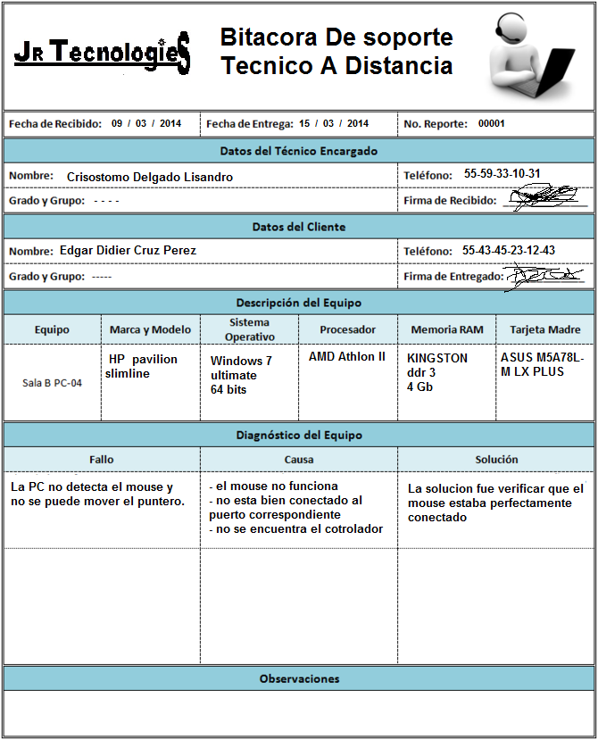 Soporte tecnico multiplexores y demultiplexores soporte for Software muebleria