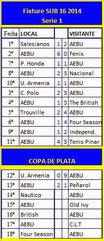 Fixture sub 16 Copa de Plata - Temporada 2014
