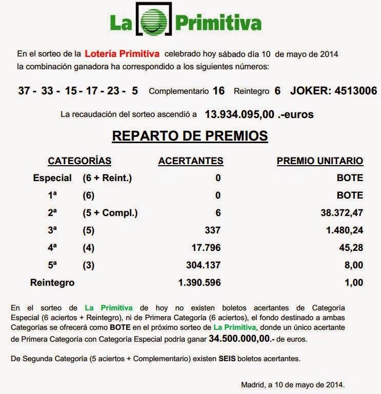 Resultado de la Primitiva del 10/05/2014