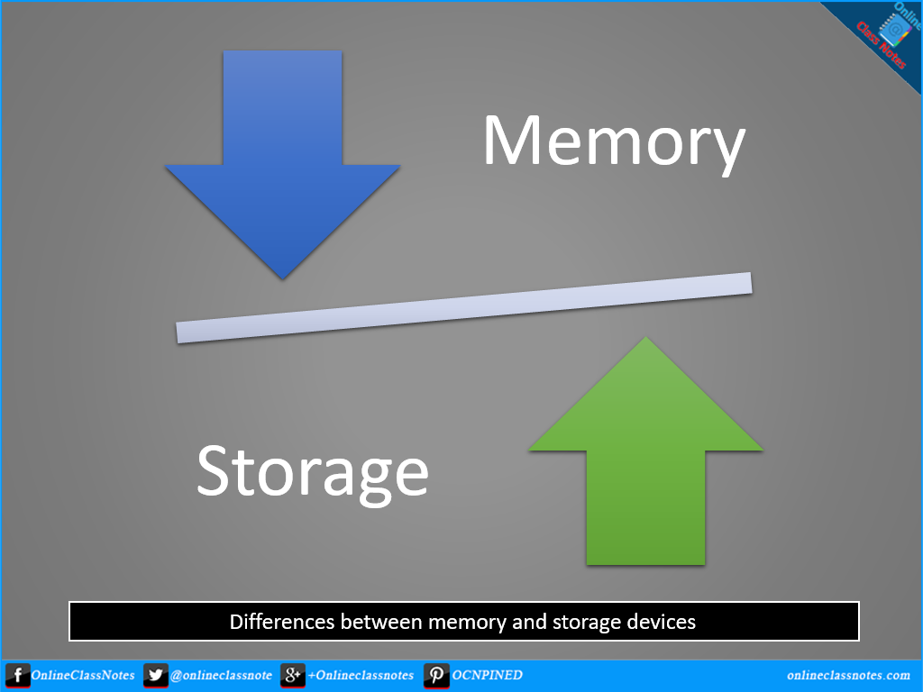 memory retention How can the answer be improved.