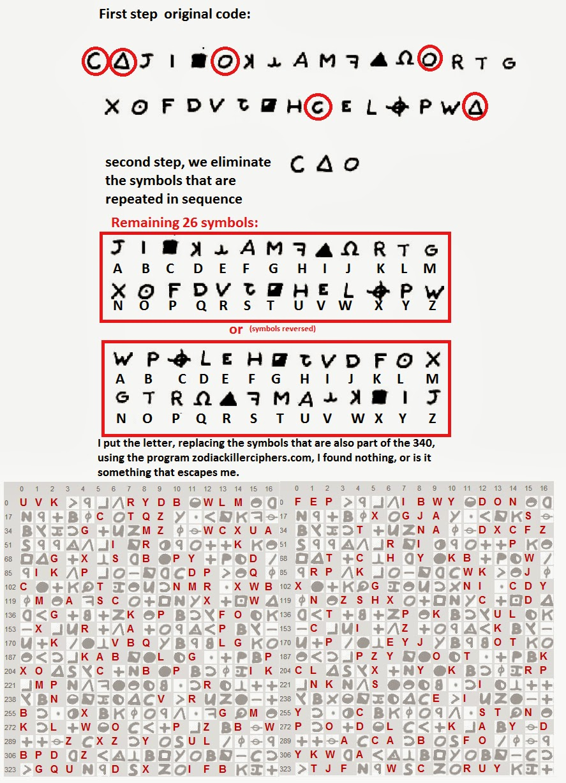 Zodiackillersite view topic zodiac alphabet image buycottarizona Choice Image