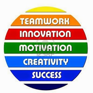 Gambar Motivasi Kerja Teamwork Innovation Motivation
