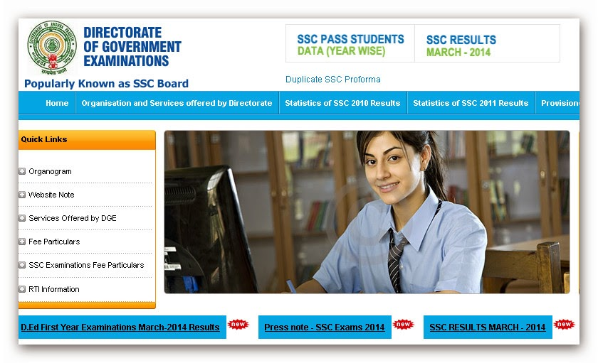 AP SSC Results 2014