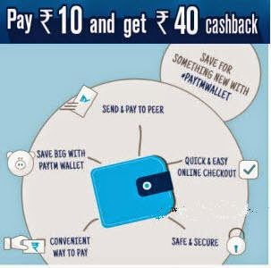 Groupon: Rs. 40 PayTM Wallet Balance for Rs. 10