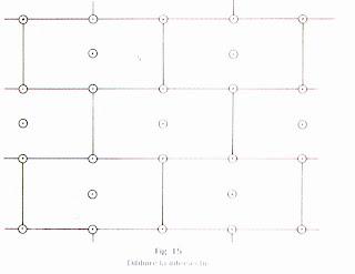 Cum montam diblurile de polistiren - termosistem