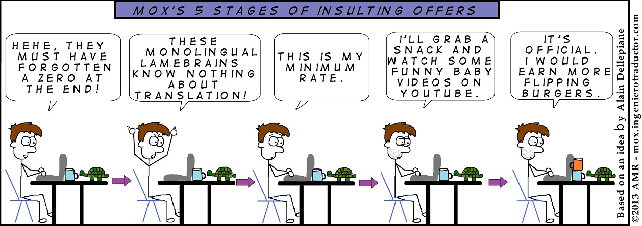 cartoon 5 stages of insulting offers