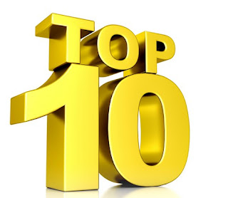 Top 10 Most Popular Websites