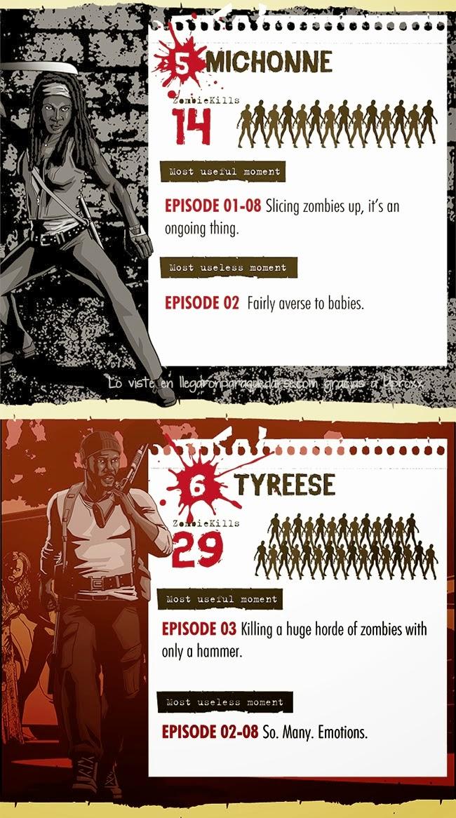 The Walking Dead: Infografía de los personajes con sus momentos y cantidad de zombies asesinados Llegaronparaquedarsecom03