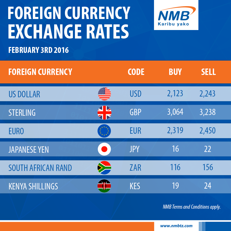 Cnn forex rates