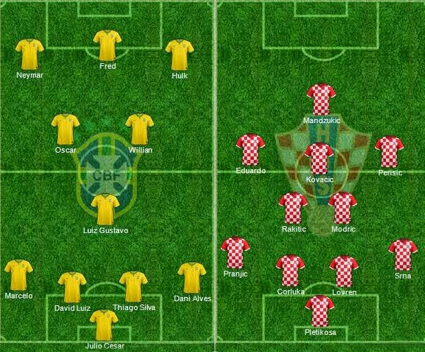 FIFA World Cup 2014 -Brazil Vs Croatia - Starting Lineup