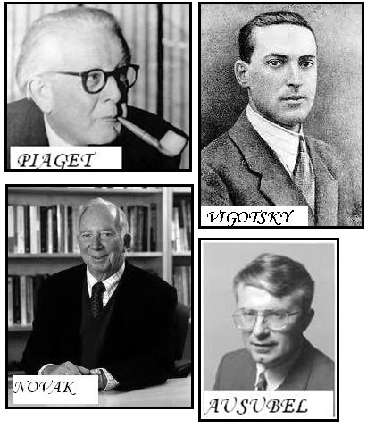 piaget and vigotsky Difference between piaget and vygotsky theories updated on february 23, 2018 both piaget and vygotsky stipulated that social interactions play a crucial role in cognitive development of an individual.