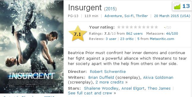 Rating Insurgent
