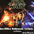 'Star Wars: The Force Awakens' Film Hollywood Terlaris 2015 ^